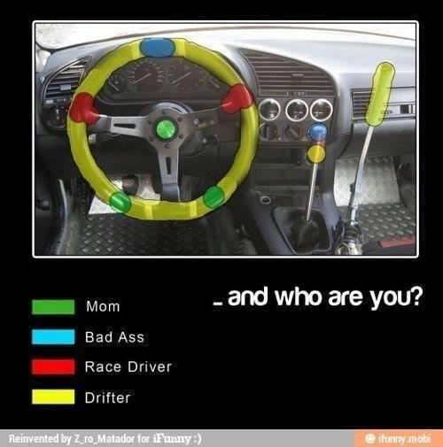 Jakim typem kierowcy jesteś?